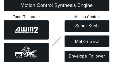 motion-control-img